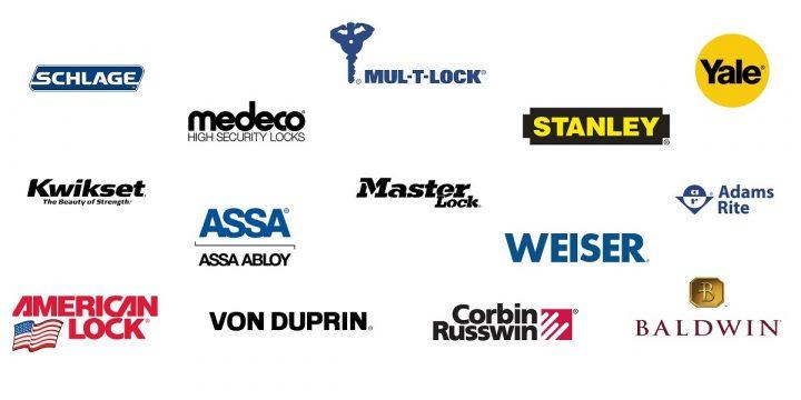 Top Locks Brands